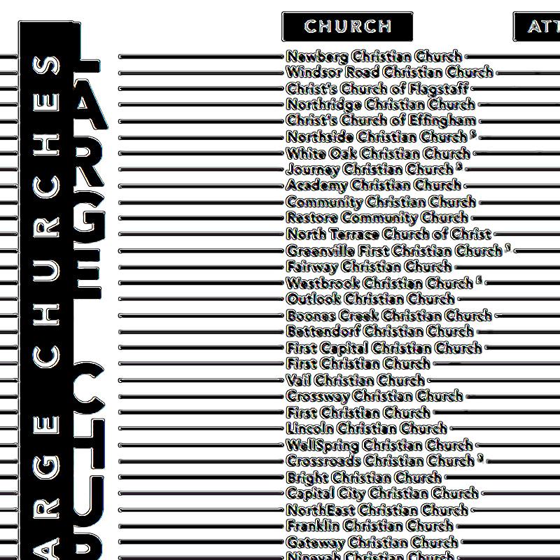 The 2017 Charts: Large Churches and Medium Churches