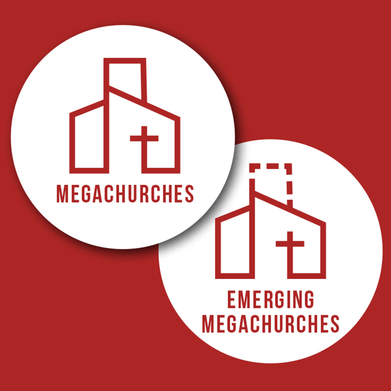 2017 Fast Facts about Megachurches and Emerging Megachurches