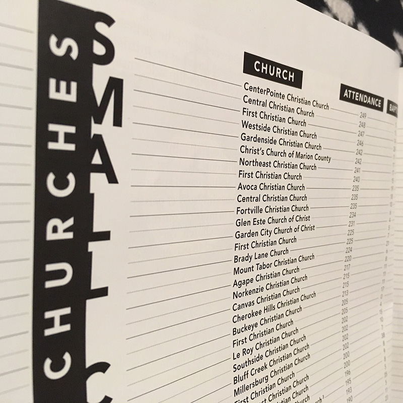 The 2017 Charts: Small Churches and Very Small Churches