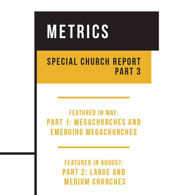 2018 SPECIAL CHURCH REPORT, PART 3: Small and Very Small Churches