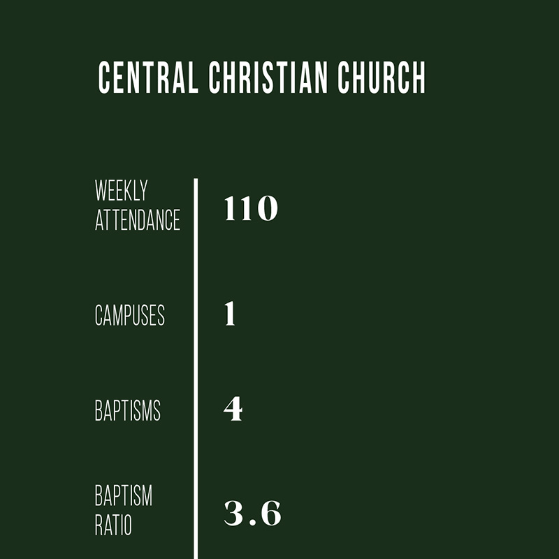 SPOTLIGHT: Central Christian Church, Richardson, Texas