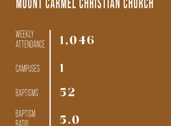 SPOTLIGHT: Mount Carmel Christian Church, Batavia, Ohio