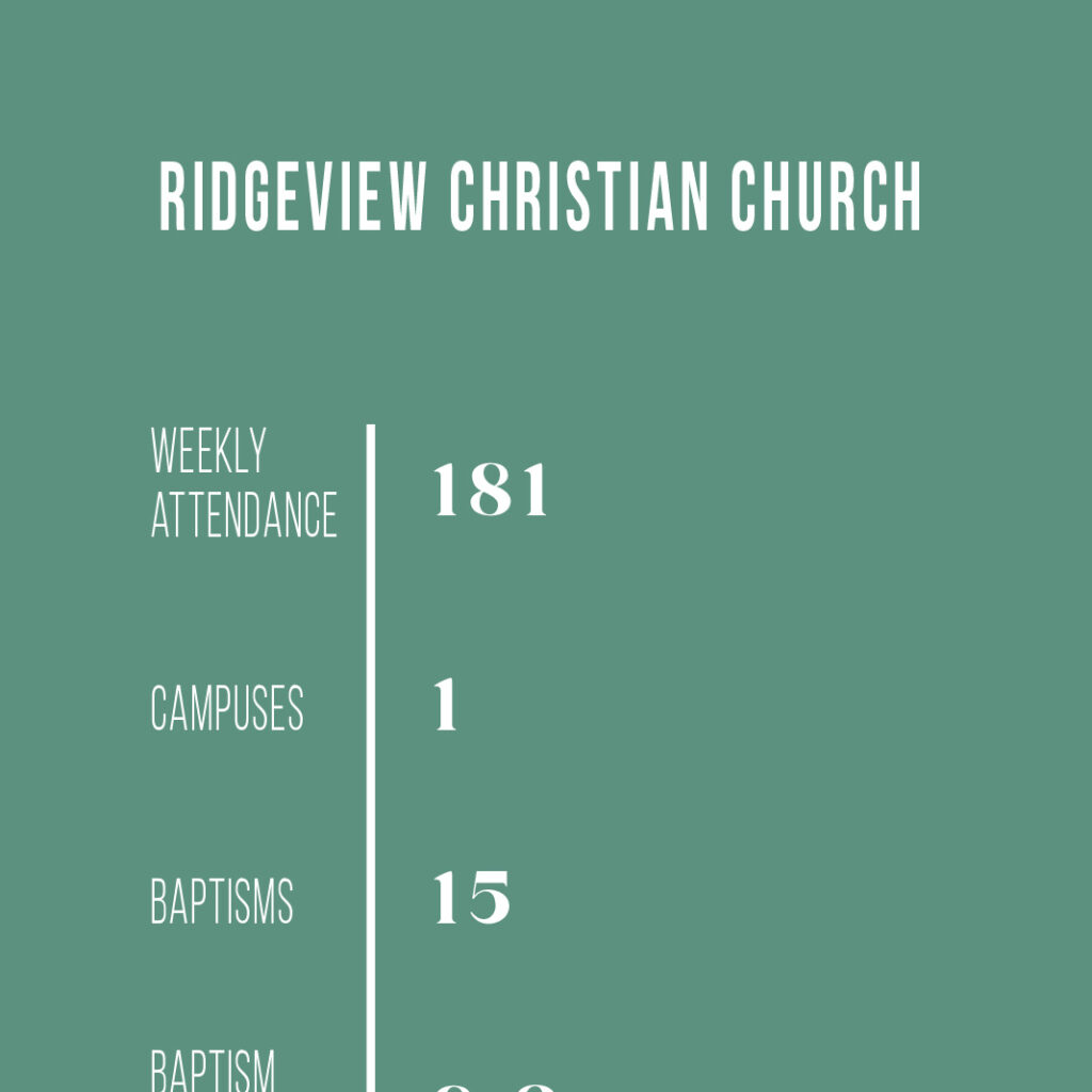 SPOTLIGHT: Ridgeview Christian Church, Rolla, Missouri
